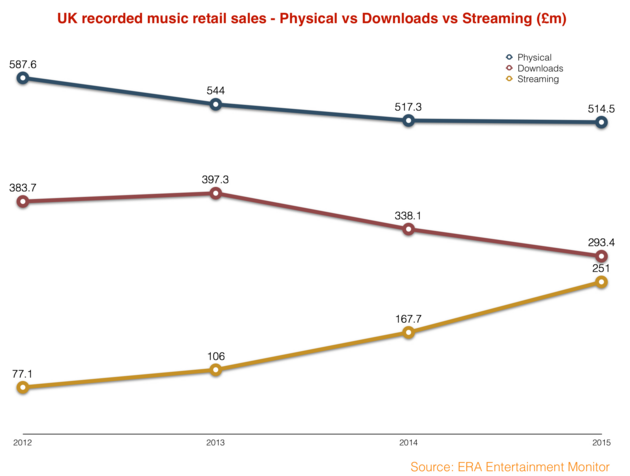 uk-format-sales